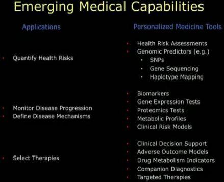 Emerging_Medical_Capabilities_2012
