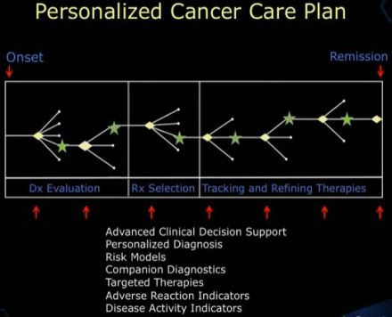 Personalized_care_plan_2012