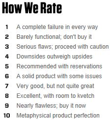 Wired__How_we_rate