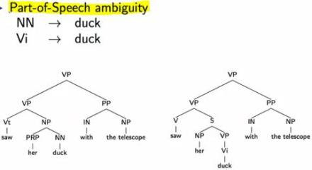 part_of_speech_ambiguity
