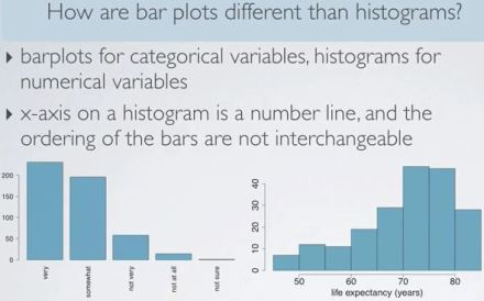 barplots_vs_histograms
