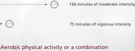 physical_activity_WHO