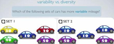 variability_diversity