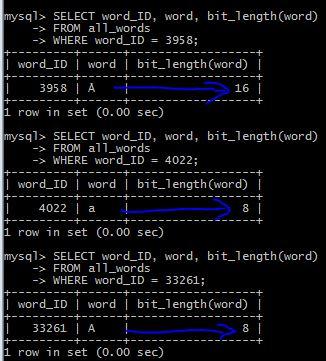 MySQL_bit_length