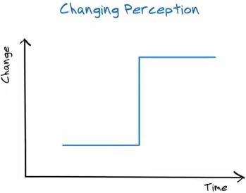 perception_change