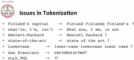 tokenization_issues
