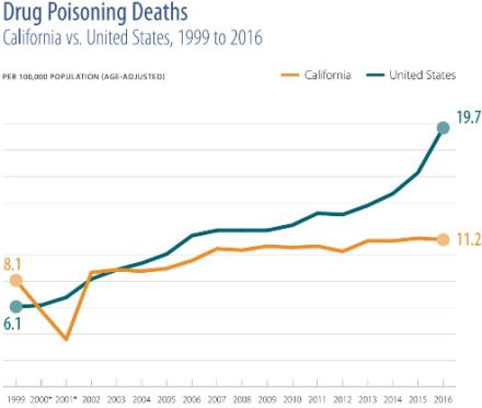 drug_poisoning_deaths2016