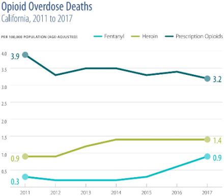 opioid_overdose_deaths2017